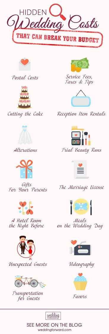 These are the most commonly overlooked expenses that can break your wedding budget!