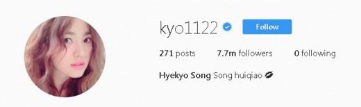 Song Hye Kyo Instagram