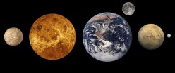 What Are Terrestrial (Inner) Planets?