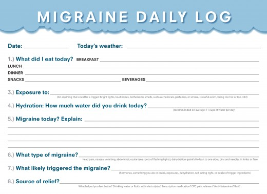 Daily Log for Migraine