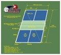 The Best Pickleball Strategies