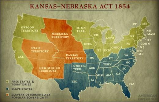 Kansas-Nebraska act added fuel to the fire