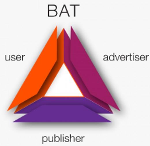 The Basic Attention Token logo.