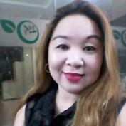 WinnieC76 profile image