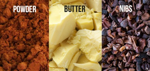 Different Forms of Cocoa