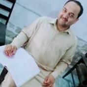 Naeem Ullah Butt profile image