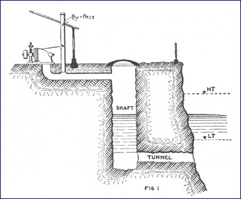 Illustration of the device from the magazine Power, November 1920.