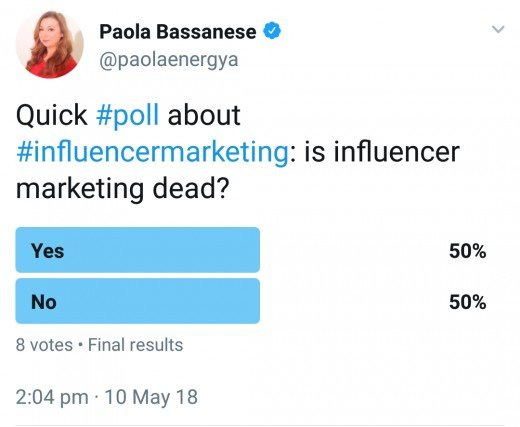 An unscientific Twitter survey to discover whether influencer marketing is here to stay
