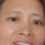 Leonie Manguilin profile image