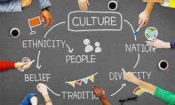 Cultural Competence in the Helping Field