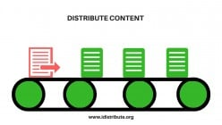 3 Ways to Distribute Content and Get More Than 100 Shares