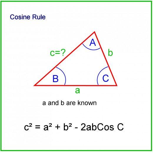 Cosine rule.
