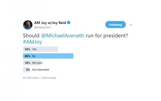 Michael Avenatti poll results