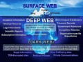 How To Surf the Dark Web Safely