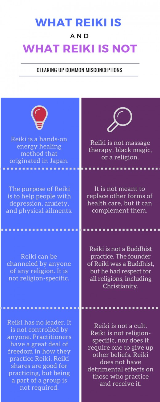 This is an infographic that I made to clear up misconceptions about Reiki. Please feel free to share it! Credit is appreciated, but optional.