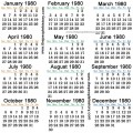 Fun Facts & Trivia About the Year 1980