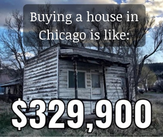 The prices of housing in Chicago (just kidding.)
