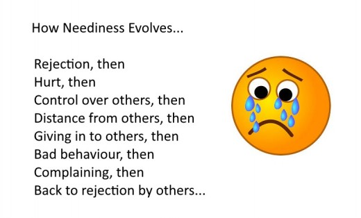 Neediness is a cycle of behavior. Often people don't understand why they are rejected.