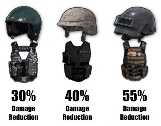 Damage reduction for helmets and vests in PUBG