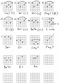 Guitar lesson - barre chords