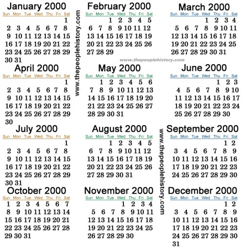 Fun Facts & Trivia About the Year 2000