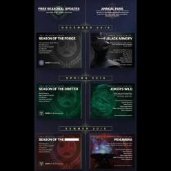 Destiny 2 Black Armory Content Update