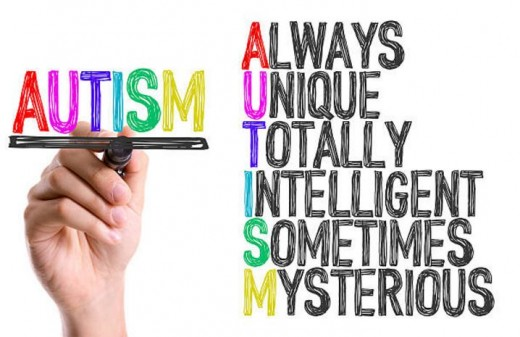 Autism Spectrum Disorder (ASD) is a term used to describe a group of developmental disorders that include Autism, Asperger Syndrome, Pervasive Developmental Disorders (PDD), Rett's Disorder, Childhood Disintegrative Disorder (CDD). ASD is a complex,