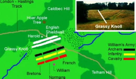 How the battle began. Harold's strategy began to unravel when William's horsemen overran those men rash enough to chase after the fleeing Bretons. The duke adapted the South Saxons' lack of military experience, 'weaving' it into his plans