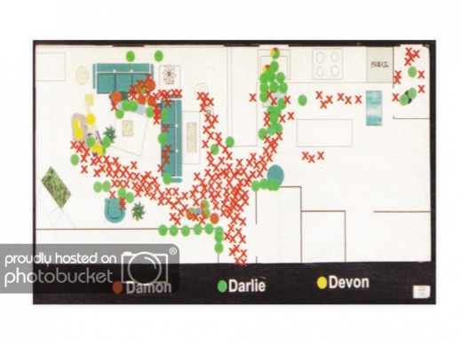 This blood map confirms Darlie was telling the truth about her movements.  Greg Davis twisted her words to make the evidence fit his version of the story.