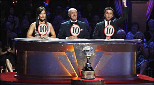 """""""Dancing with the Stars"""" Judges"""