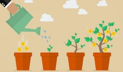 The Most Important Thing in eCommerce Business: Lead Nurturing