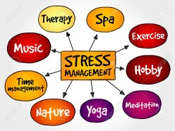 Management of Severe Stress