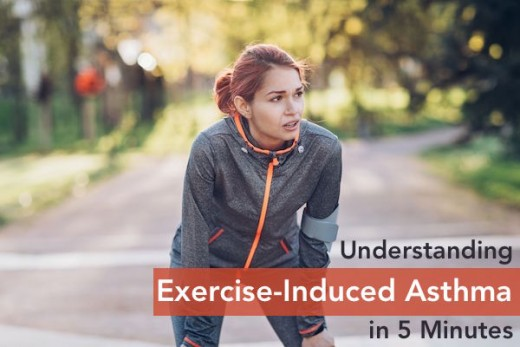 Exercise-induced asthma describes the transient narrowing of the airways following vigorous exercise.