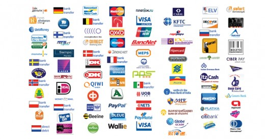 International Payment Options