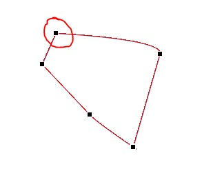 Figure 6: Close path