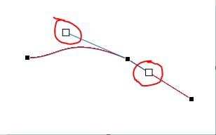 Figure 9: White handles