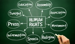 Freedom of Speech: Our Right to Be Wrong