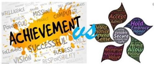 Geert Hofstede's workplace culture. Achievement vs. Nurturing Leadership
