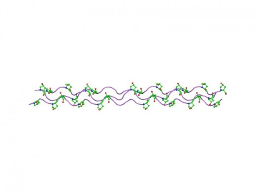 Collagen-like peptides