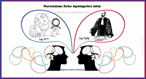 Narcissism: Echo Apologetics 2019 presents Judge Not v. Judge Rightly in the Superior Court of Tolerance