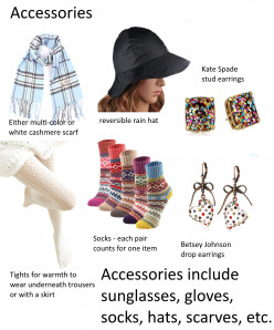 Minimalism: All Season Capsule Wardrobe 35 to 50 pieces