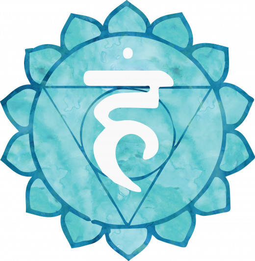 The fifth chakra or throat chakra is associated with the color blue and is located at the throat.