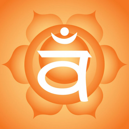 The second chakra or sacral chakra is located between the genitals and the navel and is associated with the color orange.