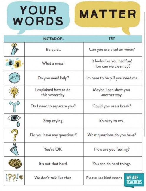 Words genuinely matter. Here are a few different alternatives to common phrases.