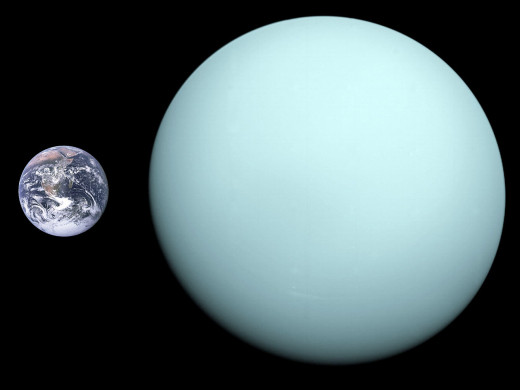 Size comparison of Earth and Uranus.