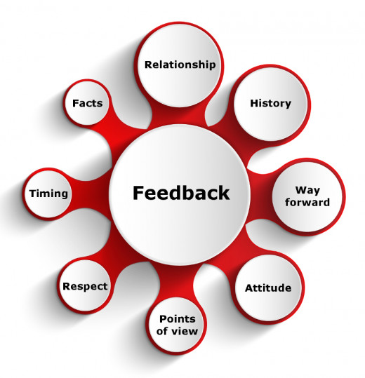 Give other writers constructive not critical feedback.