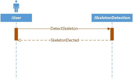 Detect Skeleton