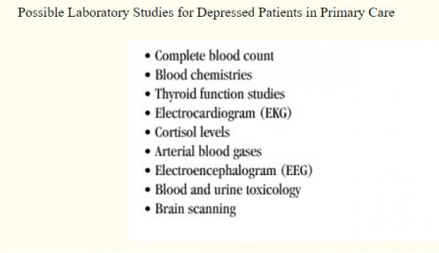 Possible Laboratory Studies for Depressed Patients in Primary Care