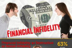 Money Infidelity