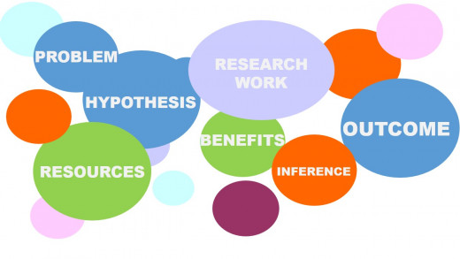 Elements of synopsis